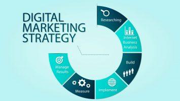 Strategi Pemasaran Digital Terbaik Untuk Pemasaran Digital